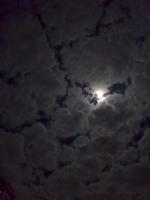 Gecenin Karanlığı Ve Gökyüzü